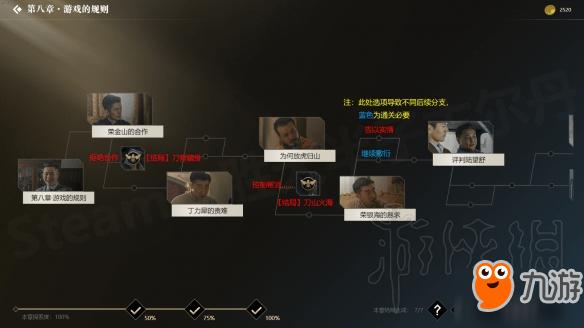 隐形守护者全结局收集达成方法 隐形守护者通关流程攻略