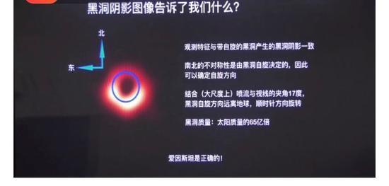 """人类首张黑洞照片面世!黑洞到底长什么样子?这张照片证明了爱因斯坦的广义相对论是正确的!黑洞PS大赛""""开启"""""""