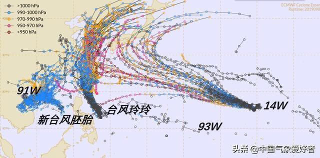 雨不会停!13号台风玲玲生成并靠近我国,14、15号台风即将诞生
